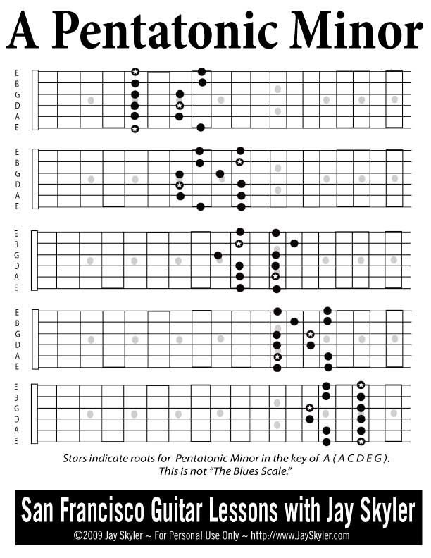 Boston guitar chords