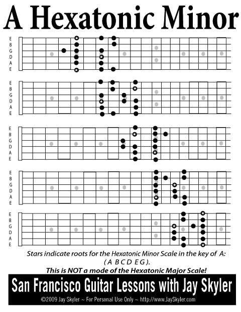 Guitar neck chords