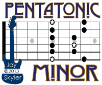 Blues-Lesson-Thumb-Pentatonic-Minor-Scale-Guitar-Diagram