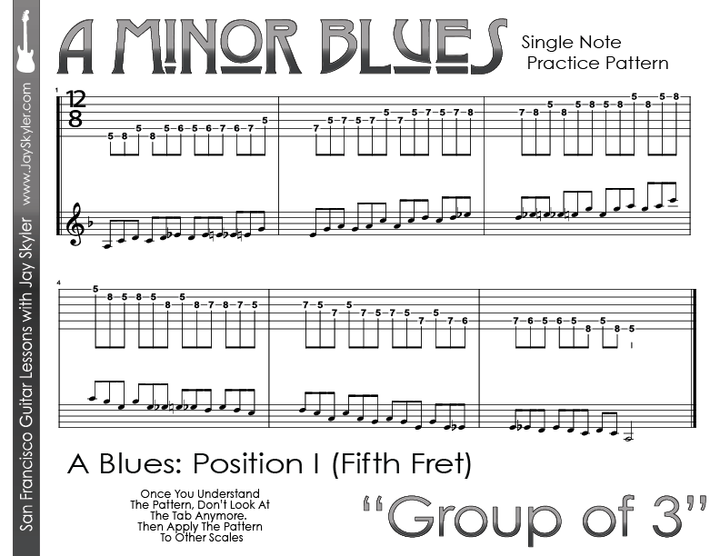 Group of 3 Guitar Practice Pattern- Blues Scale Position I (Guitar Tab + Music) by Jay Skyler