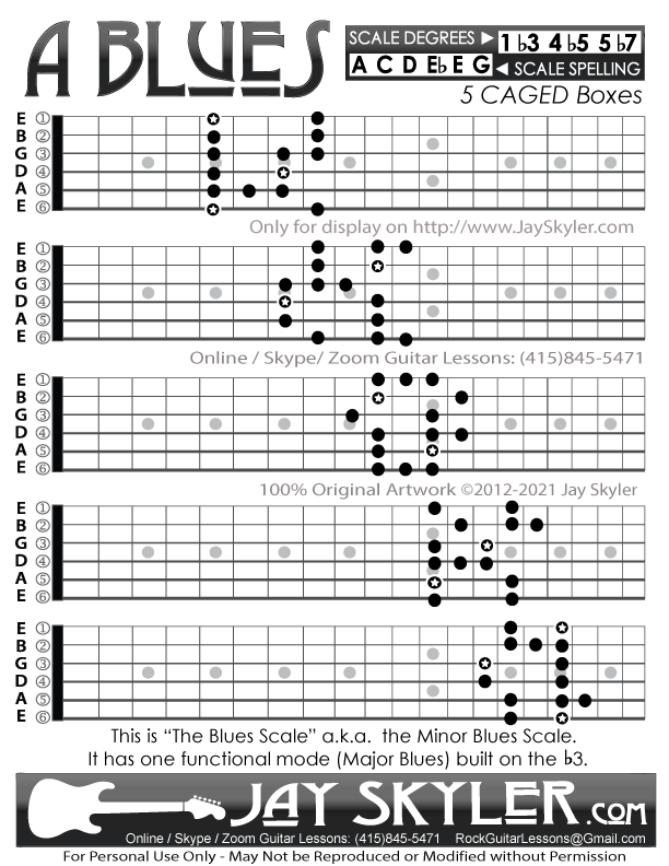 Blues Notes Guitar : blues minor blues scale guitar patterns chart key of a by jay skyler ~ Vivirlamusica.com Haus und Dekorationen