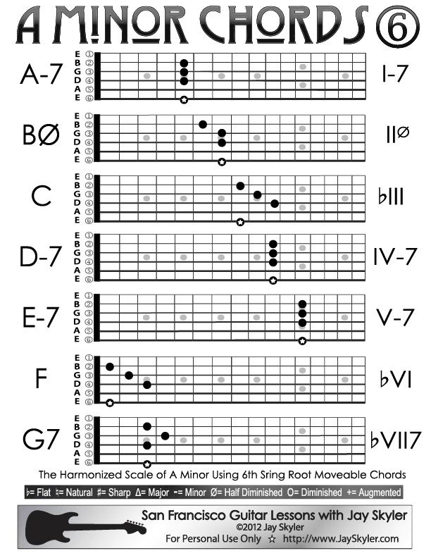 Spanish Guitar Sheet Music Tags Spanish Guitar Sheet Music For