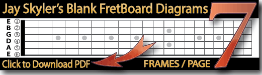 graphic regarding Printable Guitar Fretboard identify No cost Blank Guitar Fretboard Diagrams U.S. Letter and Int. A4
